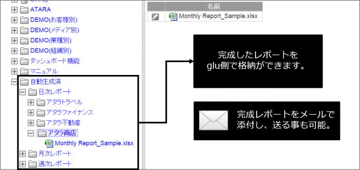 完成したレポートをglu側で格納ができます。完成レポートをメールで添付し、送ることも可能。