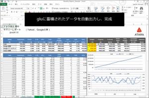 gluに蓄積されたデータを自動出力し、完成