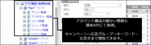 アカウント構成の細かい情報も媒体APIにて取得。