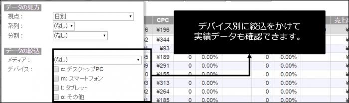デバイス別に絞込みをかけて実績データも確認できます。